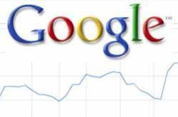 Google Stock Drops after Earning Disappointments