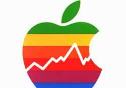 Apple -AAPL- Bets Big On China- Will It Pay Off