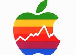 Apple Inc. AAPL Partners With IBM Corp
