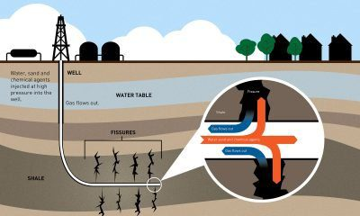 Fracking Graphic Illustration