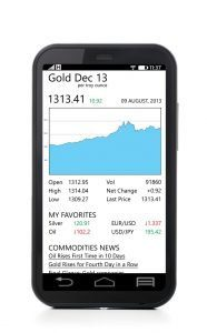 markets chart on smartphone