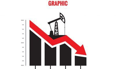 graphic - declining crude prices